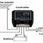 Hunting Daftar Harga Controller Solar